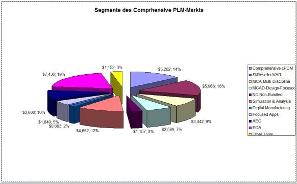 PLMmarkt14